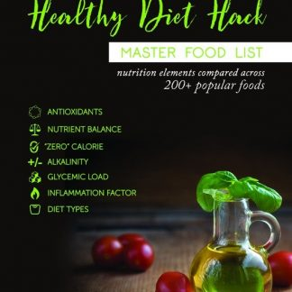 Ultimate-Healthy-Diet-Hack-Master-Food-List
