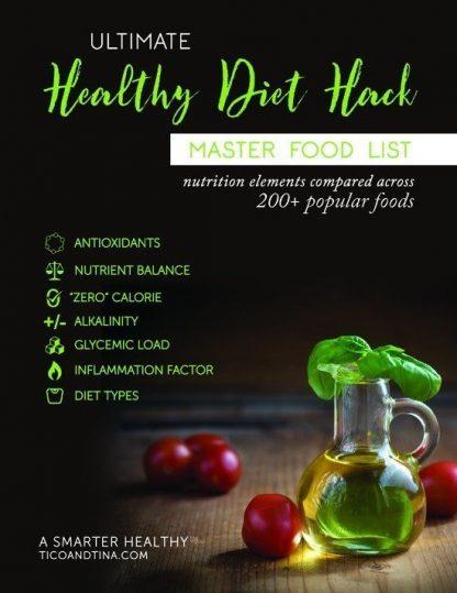 Ultimate-Healthy-Diet-Hack-Master-Food-List